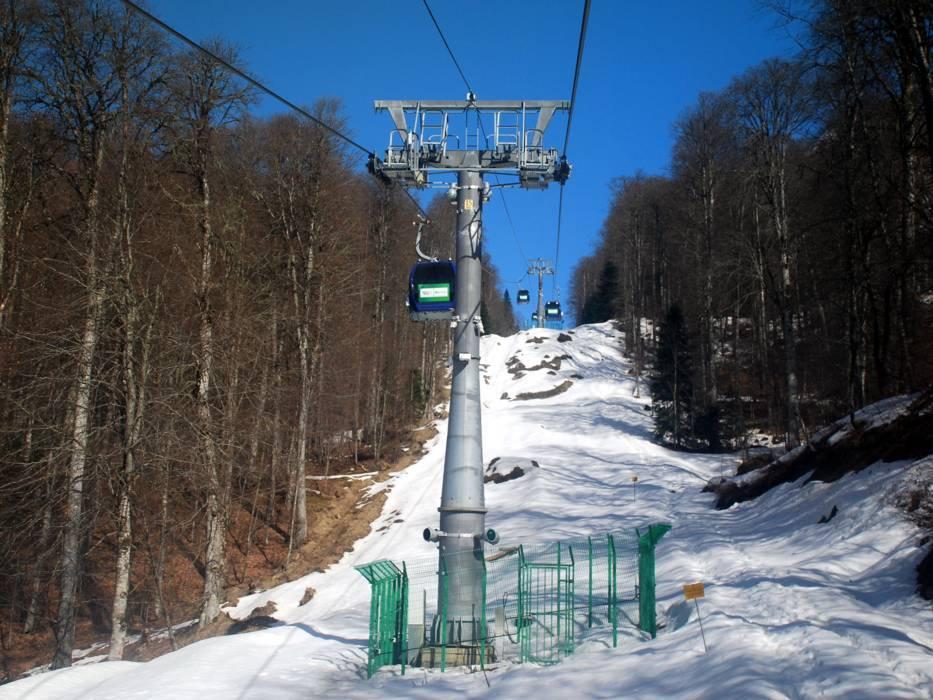 Газпром Лаура — Эсто-Садок Сочи 22