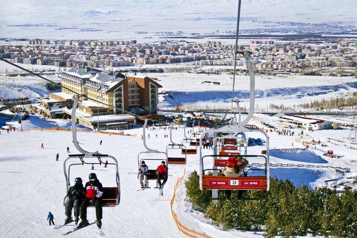 Горнолыжный курорт Konakli (Ejder 3200 World Ski Center) 2