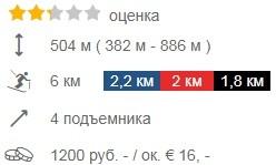 Горнолыжный курорт «Кукисвумчорр» 2