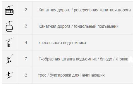 Гармиш-Классик / Партенкирхен 13