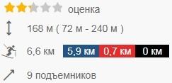 Горнолыжный курорт «СОК — Красная Глинка» 2