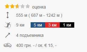 Горнолыжный курорт Vysokyy Verh – Zhar Berkut 12