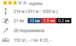 Горнолыжный курорт Zieleniec 12