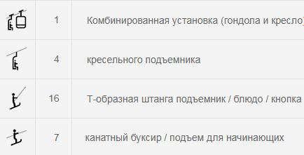 Горнолыжный курорт Zieleniec 13