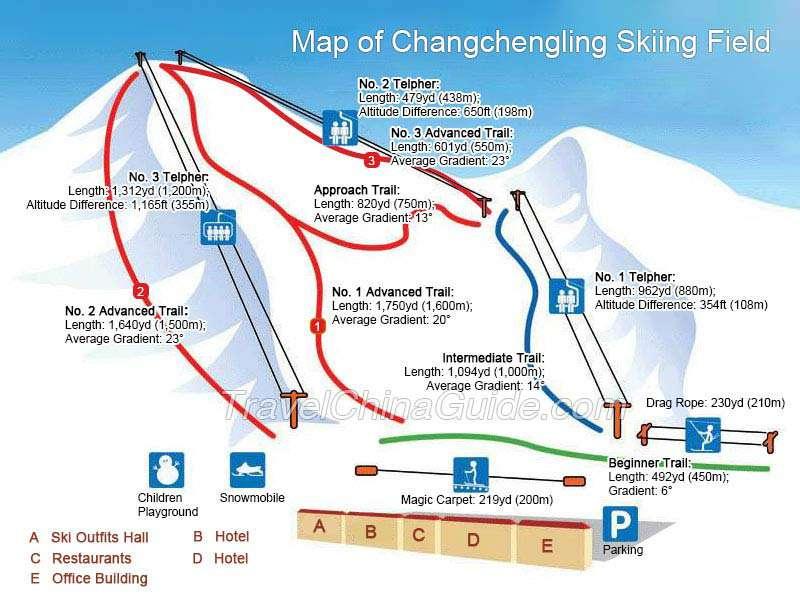 Горнолыжный курорт Changchengling 2