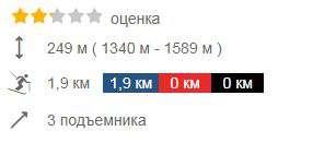 Горнолыжный курорт Oi-Qaragai – Lesnaya Skazka 12